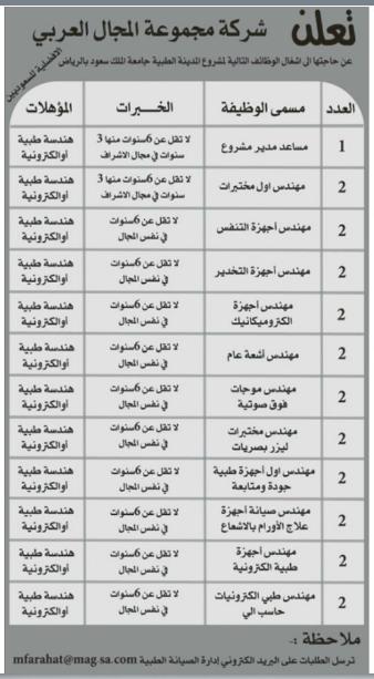 وظائف بعدة مجالات في المدينة الطبية لجامعة الملك سعود - الرياض