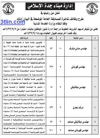 وظائف من المرتبة العاشرة وحتى السابعة في ميناء جدة الاسلامي