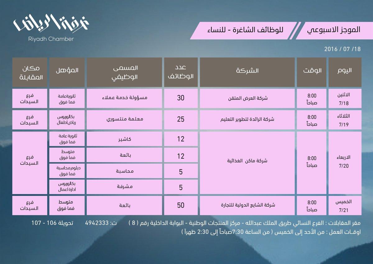 139 وظيفة نسائية في 4 شركات تطرحها غرفة الرياض