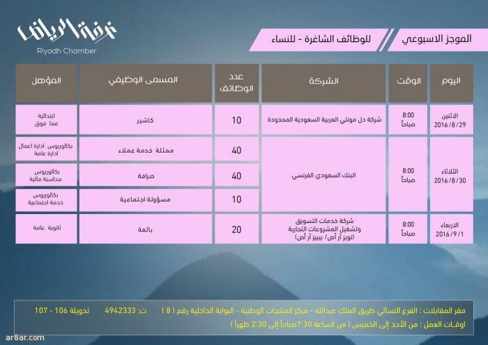 وظائف نسائية في 3 شركات تطرحها غرفة الرياض