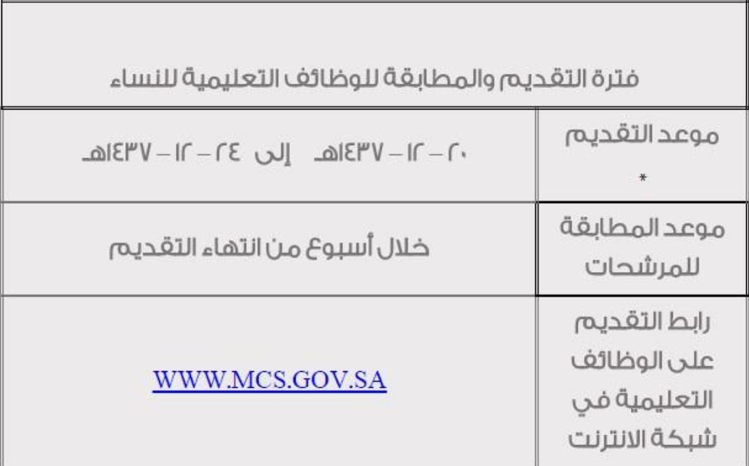 غدا الخميس بدء التقديم على 5523 وظيفة تعليمية نسائية