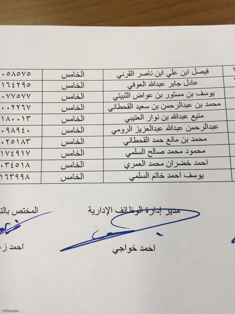 وزارة التعليم تعين (38) معلماً على المستوى السادس