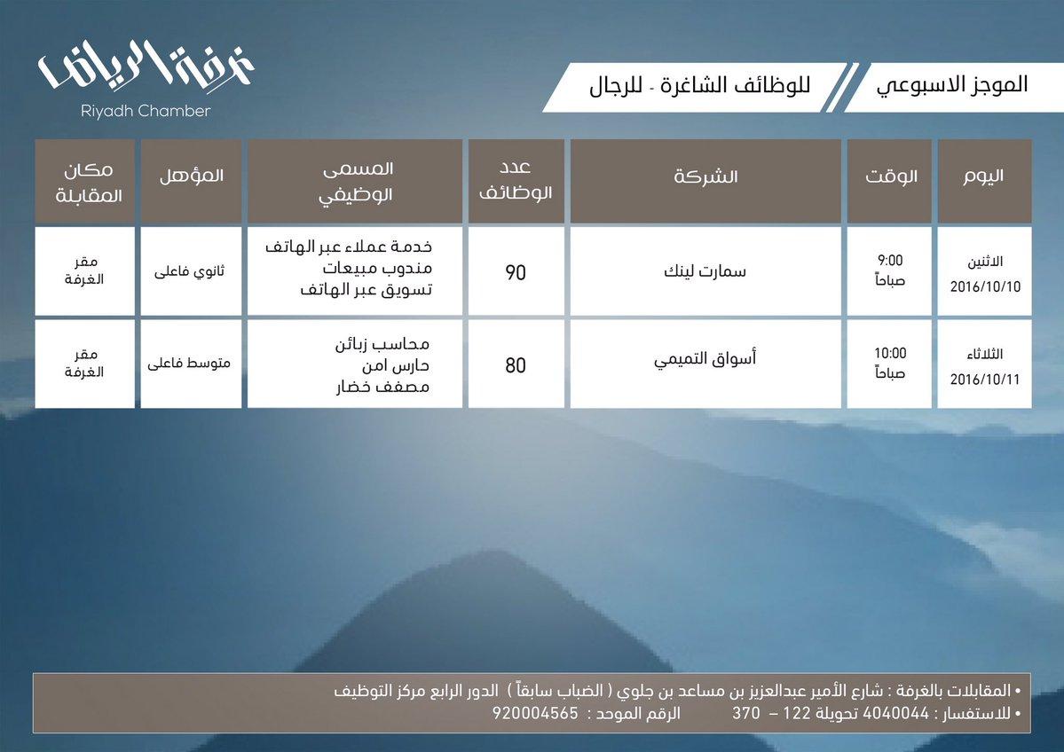 غرفة الرياض توفر 170 وظيفة للشباب بالقطاع الخاص
