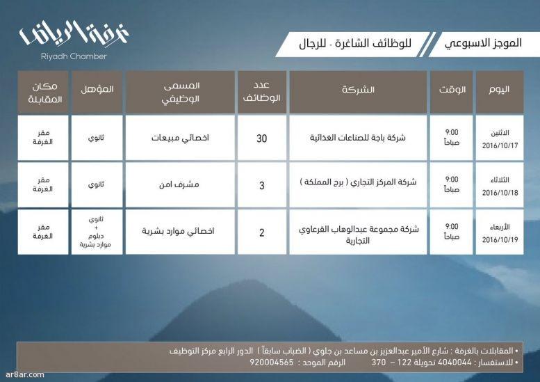 وظائف للشباب في 3 شركات قطاع خاص تطرحها غرفة الرياض