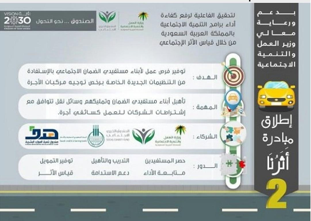 4 جهات حكومية تقود مبادرة لتشغيل أبناء مستفيدي الضمان في قطاع النقل