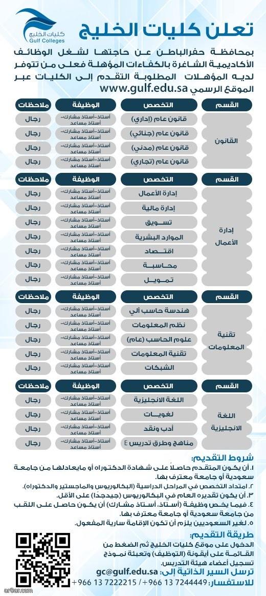 وظائف أكاديمية في كليات الخليج - حفر الباطن
