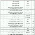 وظائف سعوديه شاغرة في ادارة التشغيل القطاع العسكري