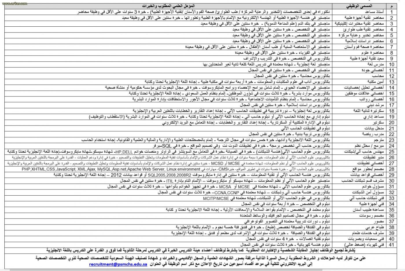 وظائف في كلية الأمير سلطان العسكرية للعلوم الصحية - الظهران