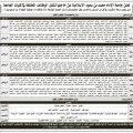 وظائف أكاديمية للجنسين في جامعة الإمام - الأحساء والرياض