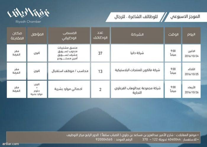 وظائف للشباب في 3 شركات تطرحها غرفة الرياض