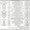 وظائف للجنسين في مستشفى الملك فيصل التخصصي ومركز الأبحاث - الرياض وجدة