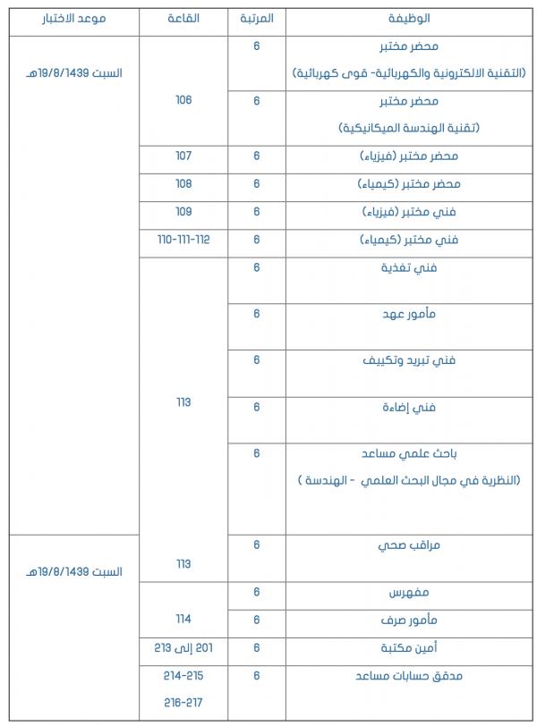 وظائف الجامعة الاسلامية